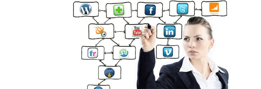 Guida SEO - come far crescere il Sito Web con i Social Network